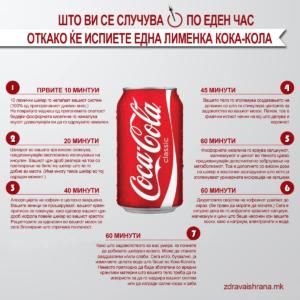 Што ви се случува по еден час откако ќе испиете една лименка кока-кола?