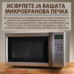 Исфрлете ја вашата микробранова печка
