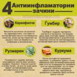 4 Антиинфламаторни зачини