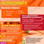 Фасцинирачки факти за морковите