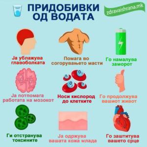 Придобивки од водата