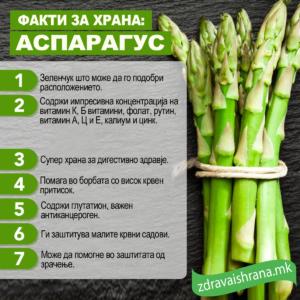Факти за храна: аспарагус