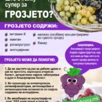 Што е толку супер за грозјето?